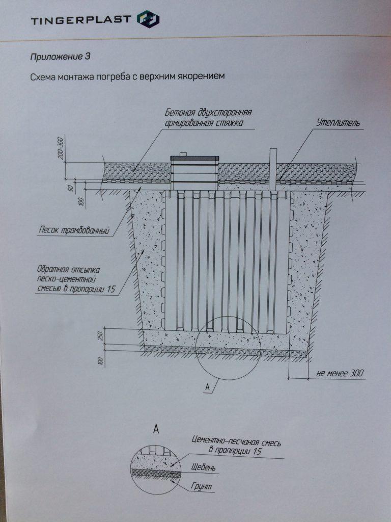 Схема монтажа погреба с верхним якорением