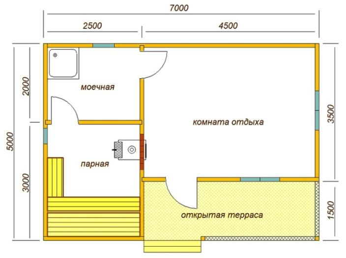 Вариант планировки бани