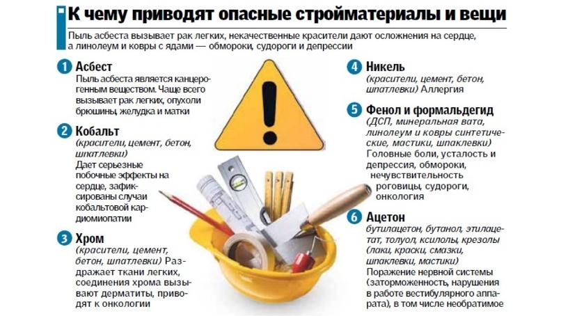 Опасность для здоровья