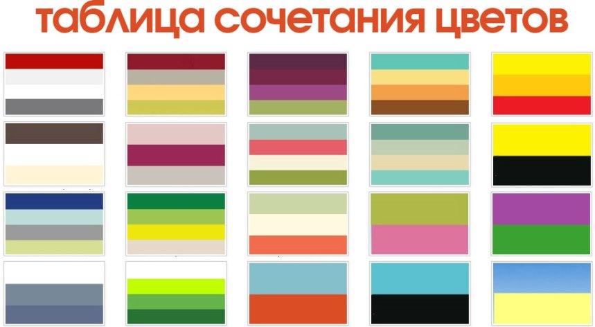 Цвет обоев - цветовая сочетаемость