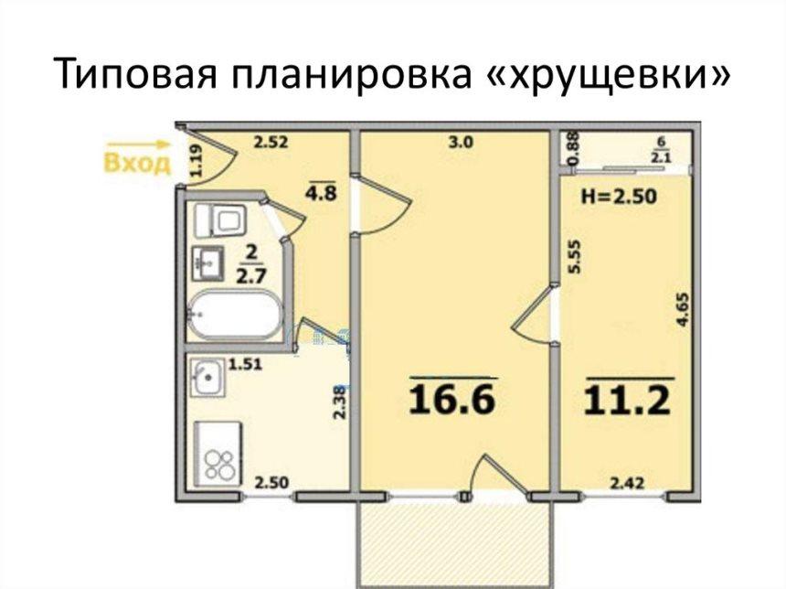 Хрущевка - планировка