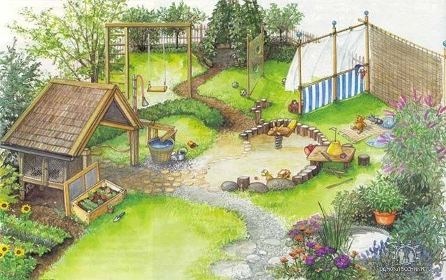 Дизайн огородагалерея с детской площадкой