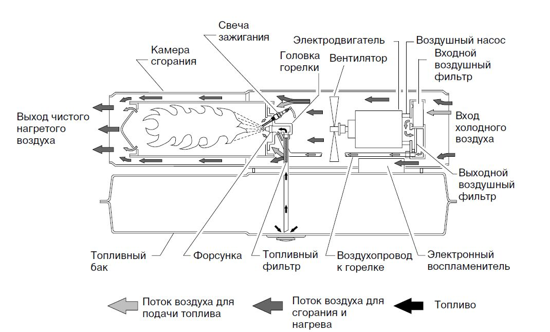Механизм работы солнечный артиллерии