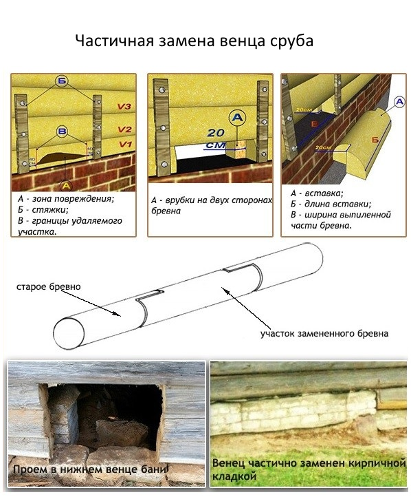 Замена верхних венцов деревянного дома своими руками