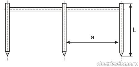 Расстояния между заземляющими стержнями