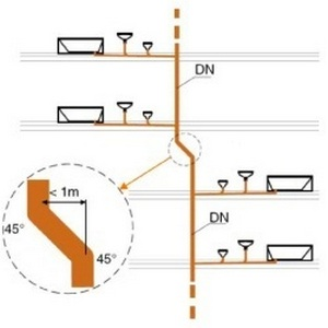 Как установить душевую кабину своими руками
