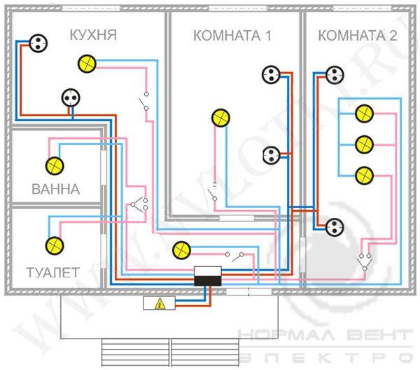 Как провести электропроводку в квартире своими руками