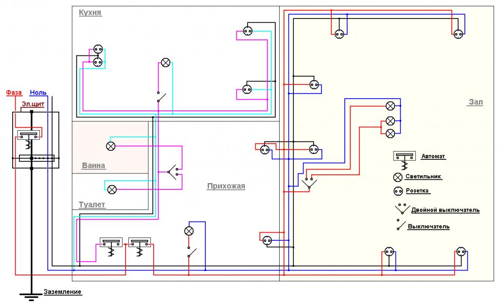 Как правильно сделать схему проводки в квартире