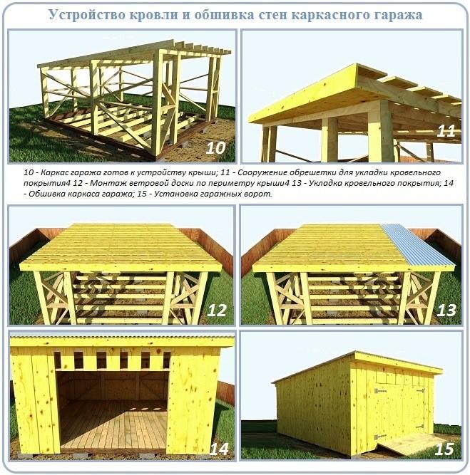 Рисунки крыш для гаража